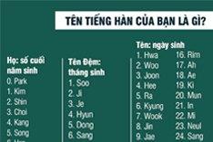 icon-ten-tieng-han